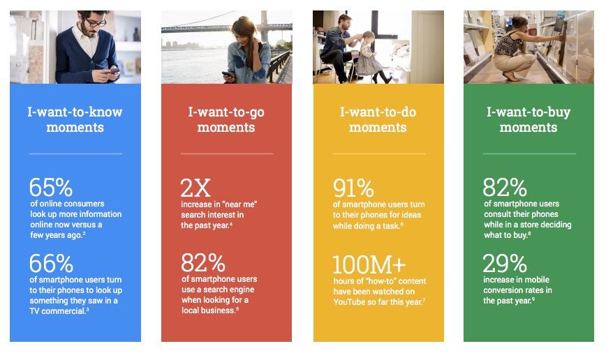 google's 4 moments